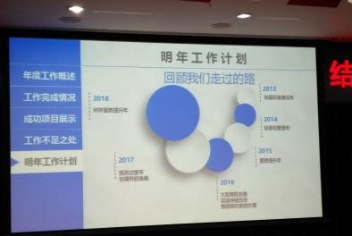北京航天中心医院药剂科文化变革,促进管理转型